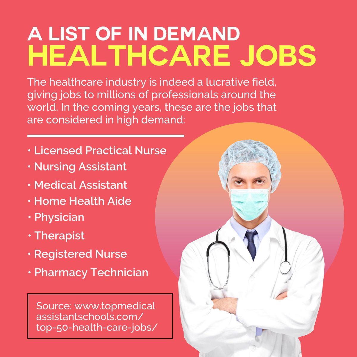 A List of InDemand Healthcare Jobs
