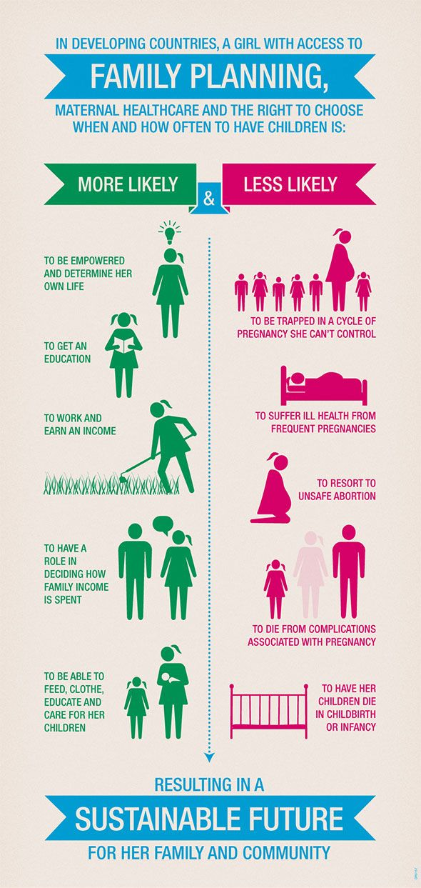 Family Planning Saves Lives! Learn more about Family