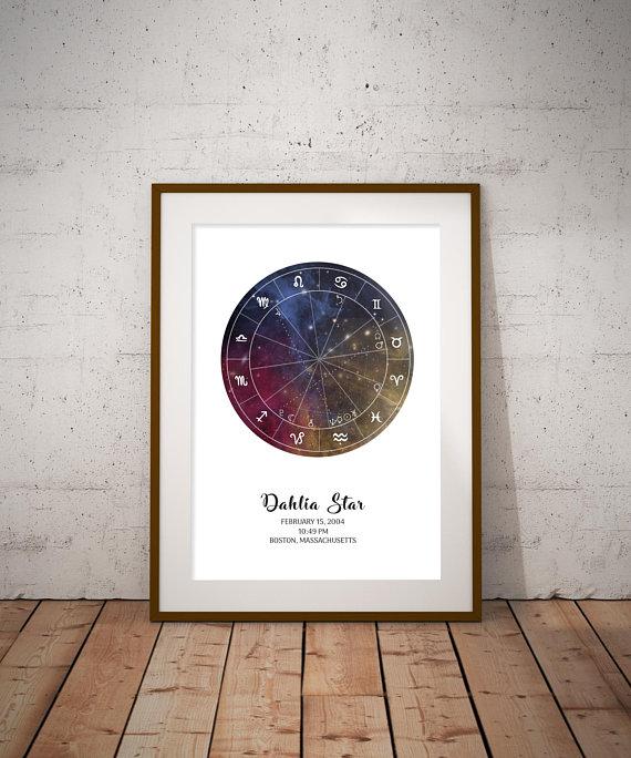 Custom Birth Chart Astrology Star Map Event Chart Wedding Gift