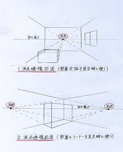 手描きパースの描き方ブログ パース講座 手書きパース 建築パース