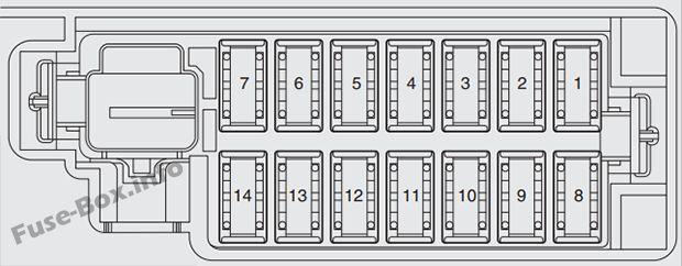 Instrument Panel Fuse Box Diagram  Fiat Punto  2013