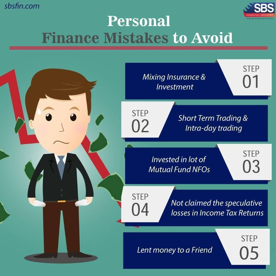 A poor Financial decision or mistake has a very strong