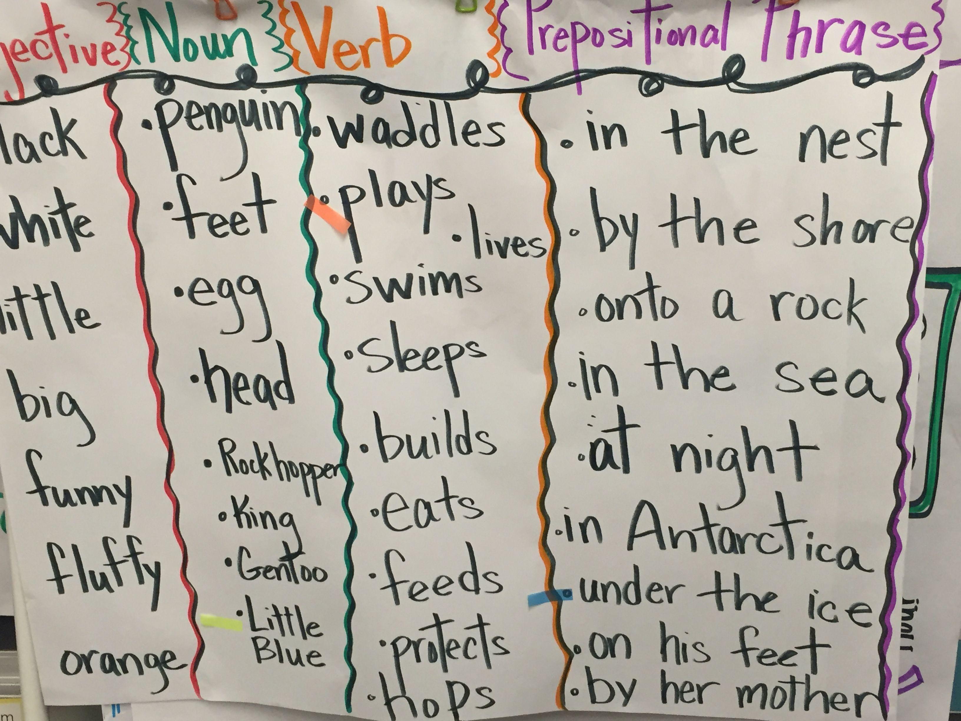 Adjective Noun Verb Prepositional Phrase Glad Sentence