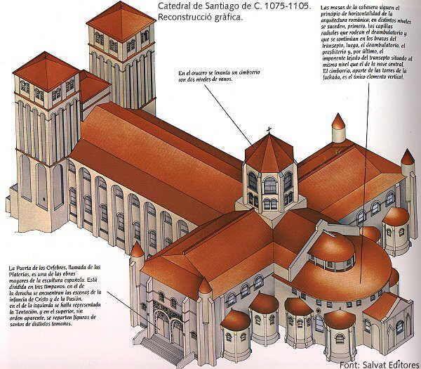 Recnstruccion De Sant De Comp Románico Arte Romano Dibujo De Arquitectura Arquitectura Romana
