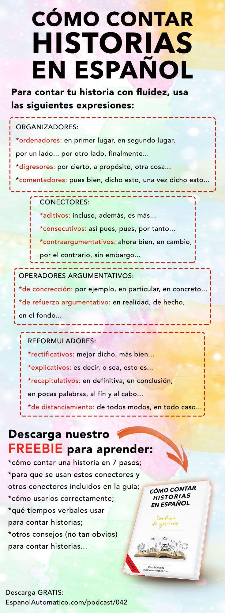 Examen writing 1 bachillerato anahuac