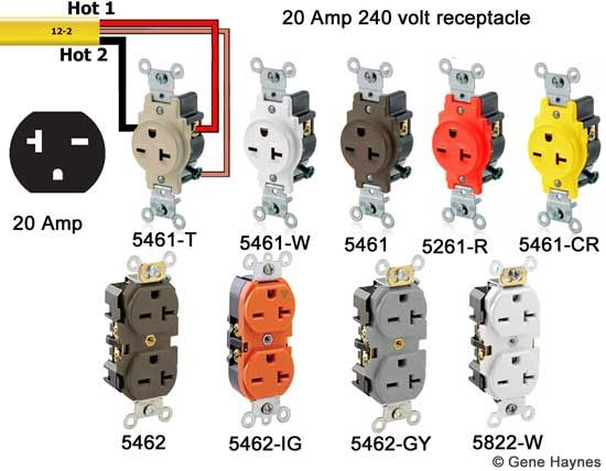 240 Volt Straight Blade Receptacle
