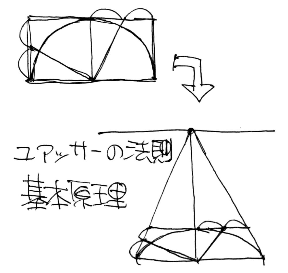 図法 透視 【パース入門講座】遠近感のある絵が描きたい!【透視図法】