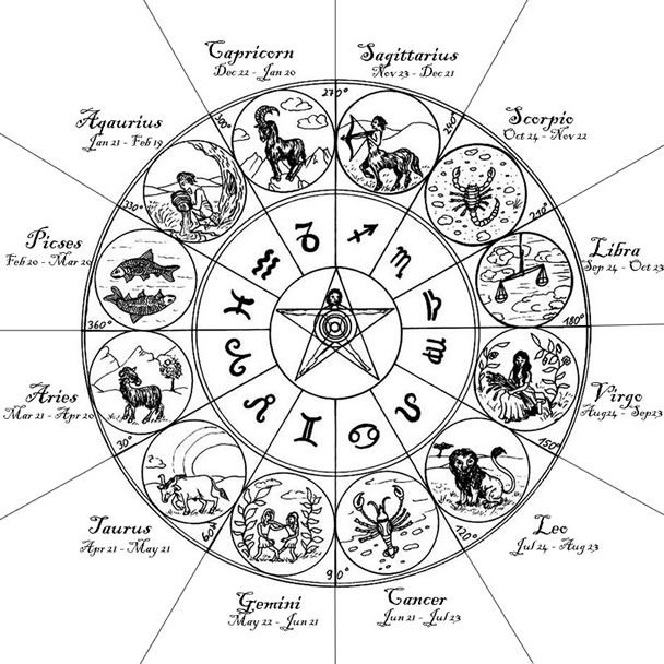 Zodiac Birthstone Chart – Birthstone Chart Template