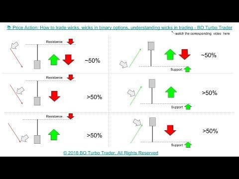 ⭐ Trading binary options strategies and tactics second edition pdf ⭐ ✅ 's Best Trading Brokers