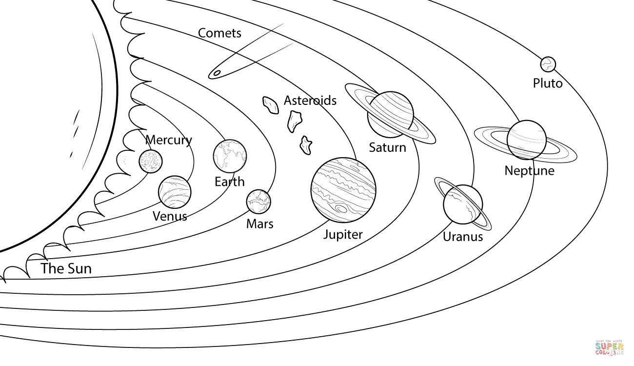 Solar System Coloring Pages For Kids Geonerd Solar