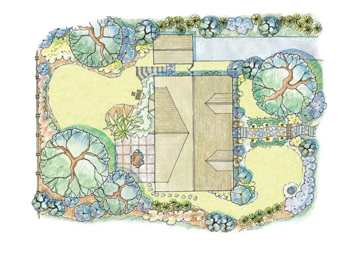 Garden Design Basics: 11 Steps to a Better Backyard ...