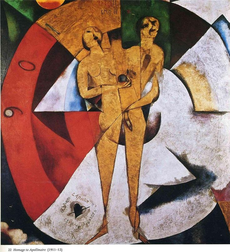 Marc Chagall「Homage to Apollinaire」(1911-12) Adam and Eve