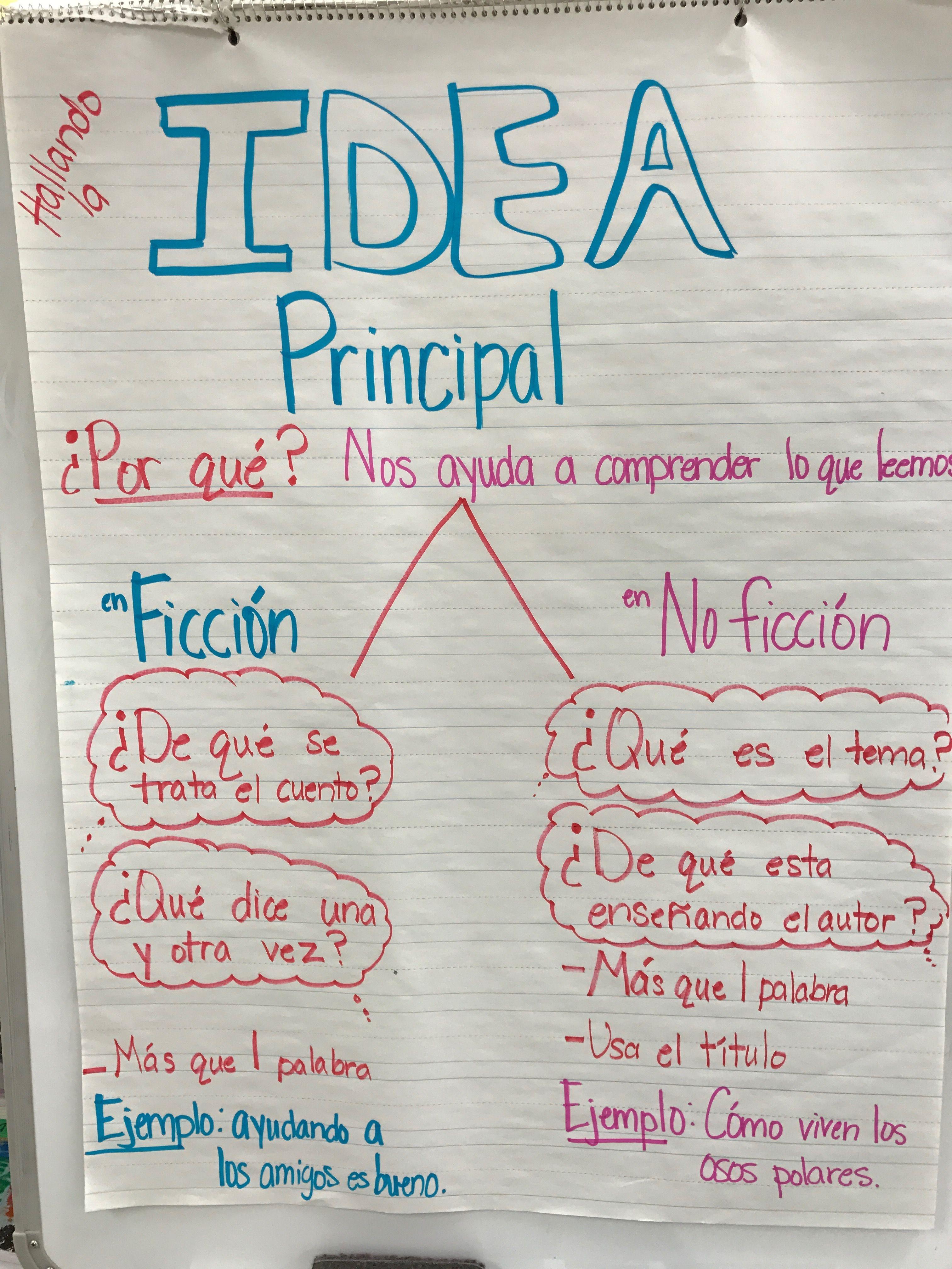 La Idea Principal Anchor Chart Main Idea Anchor Chart In Spanish 1st Grade