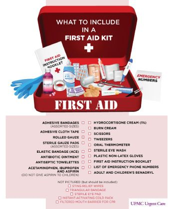 How To Stock A First Aid Kit Upmc Healthbeat First Aid Kit Aid Kit First Aid