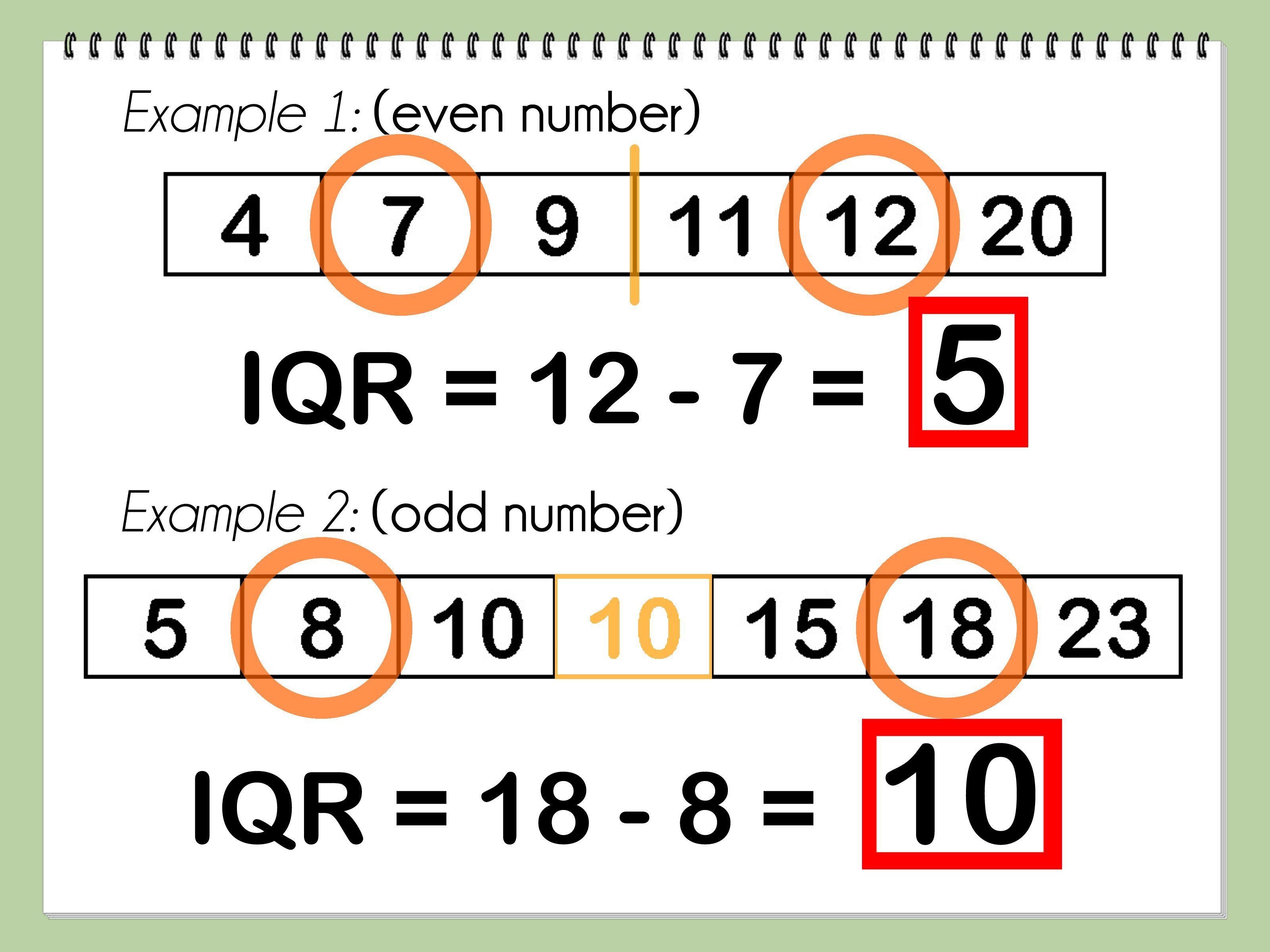 Iqr Steps Image Free