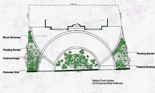 Image result for circle driveway + design + plan | DRIVE DESIGN ...