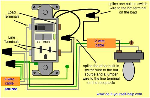 diagram for a new circuit  google search  gfci gfci plug