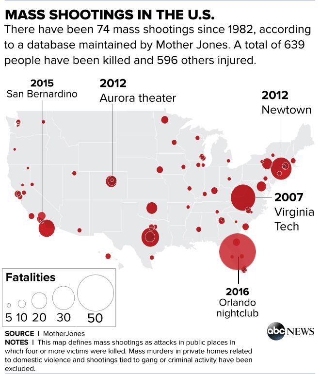 School Shooting History: Orlando Nightclub Mass Shooting Is Deadliest In US History