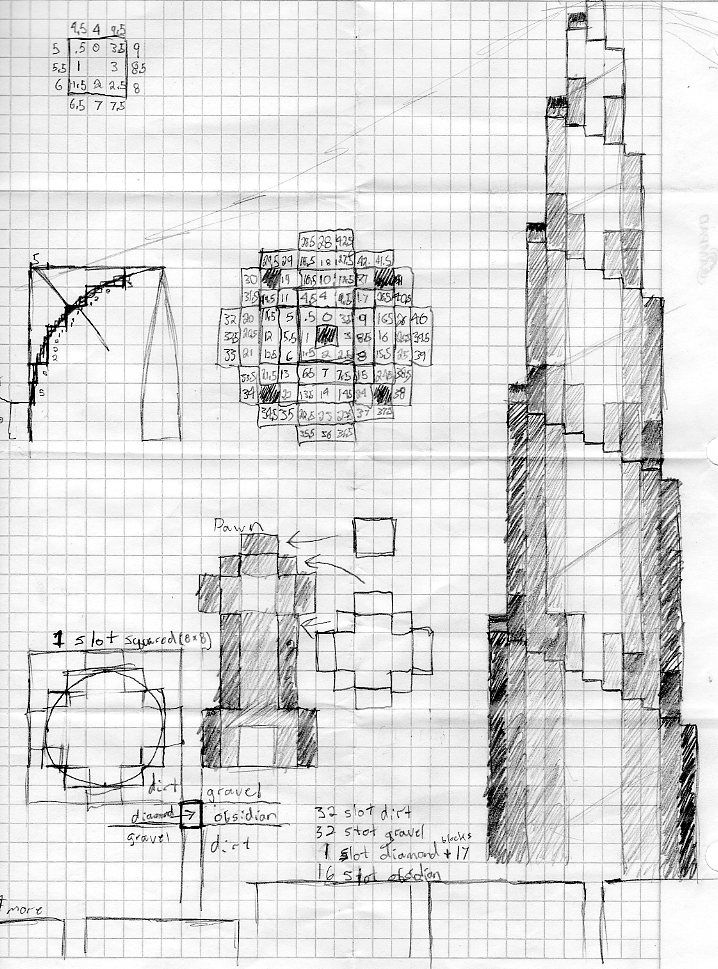 on minecraft building projects, minecraft building layouts, minecraft builds step by step, minecraft mountain building inside, minecraft building templates, minecraft building blueprints, minecraft building home, minecraft building construction, minecraft building books, minecraft building concepts, minecraft modern buildings, minecraft building ideas for beginners, minecraft hotel apartment, minecraft office building, minecraft medieval buildings, minecraft building codes, minecraft building plans, minecraft building guide, minecraft designs, minecraft building rome,