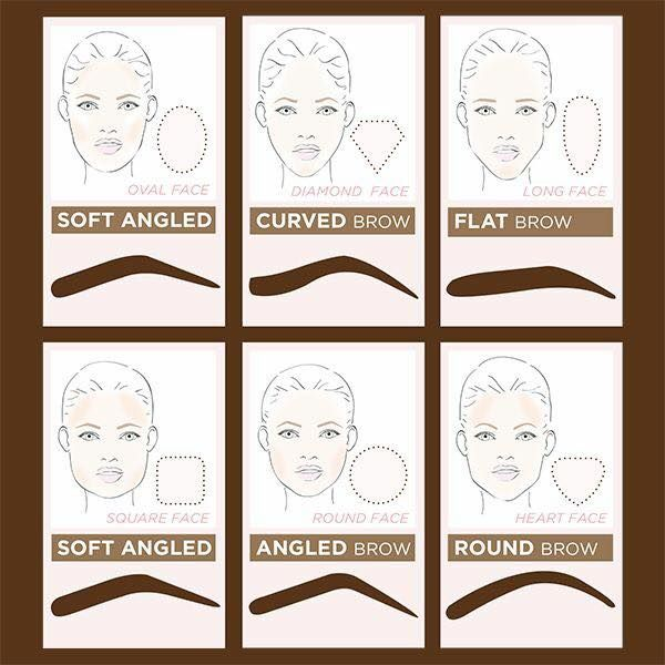 Eye-brows for every face ADûA Pinterest Maquillaje, Belleza y - Tipos De Cejas