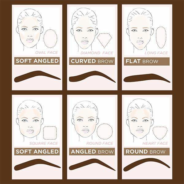 Eye Brows For Every Face Maquillar Cejas Cara Con Forma De Diamante Caras En Forma De Corazon