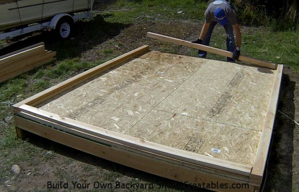 How To Build Shed Walls Setting Wall Plates On Shed Floor Framing Building A Shed Garden Storage Shed Shed