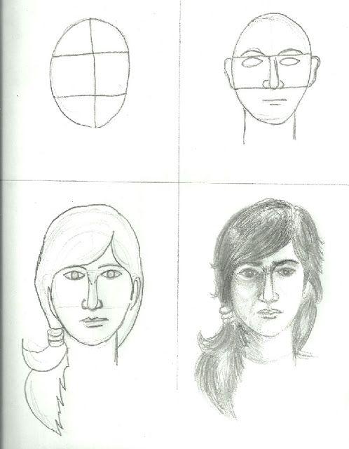 Cara Cepat Belajar Menggambar Kartun Sketsa Sketsa Wajah Menggambar Wajah