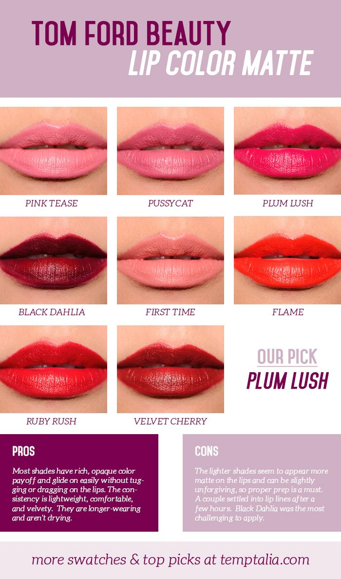 While the tom ford mattes are a whole new breed of matte lipsticks they may still not be moisturizing enough for your dry lips description from lo