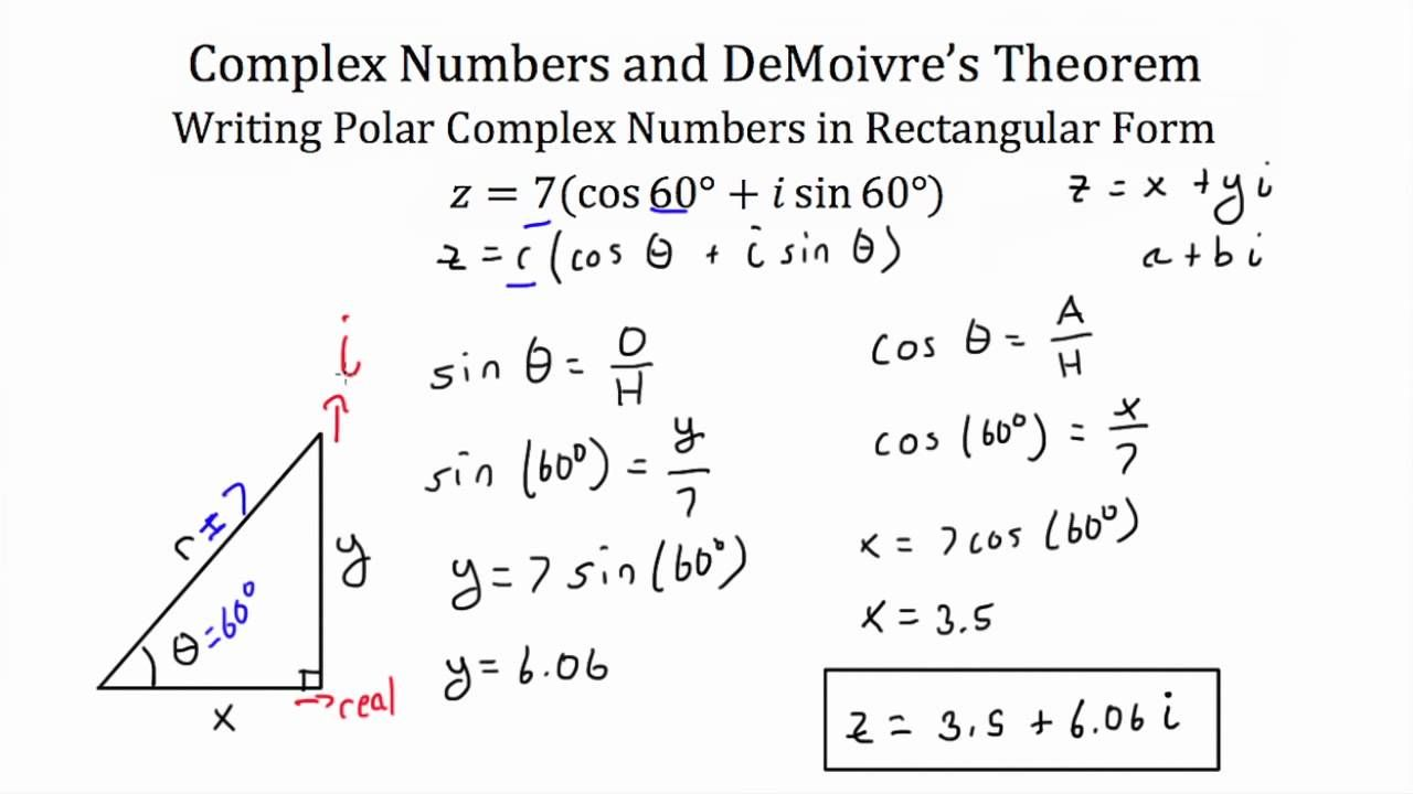 Understanding And Using Demoivre S Theorem Theorems Complex Numbers Education Math What is addition of complex numbers