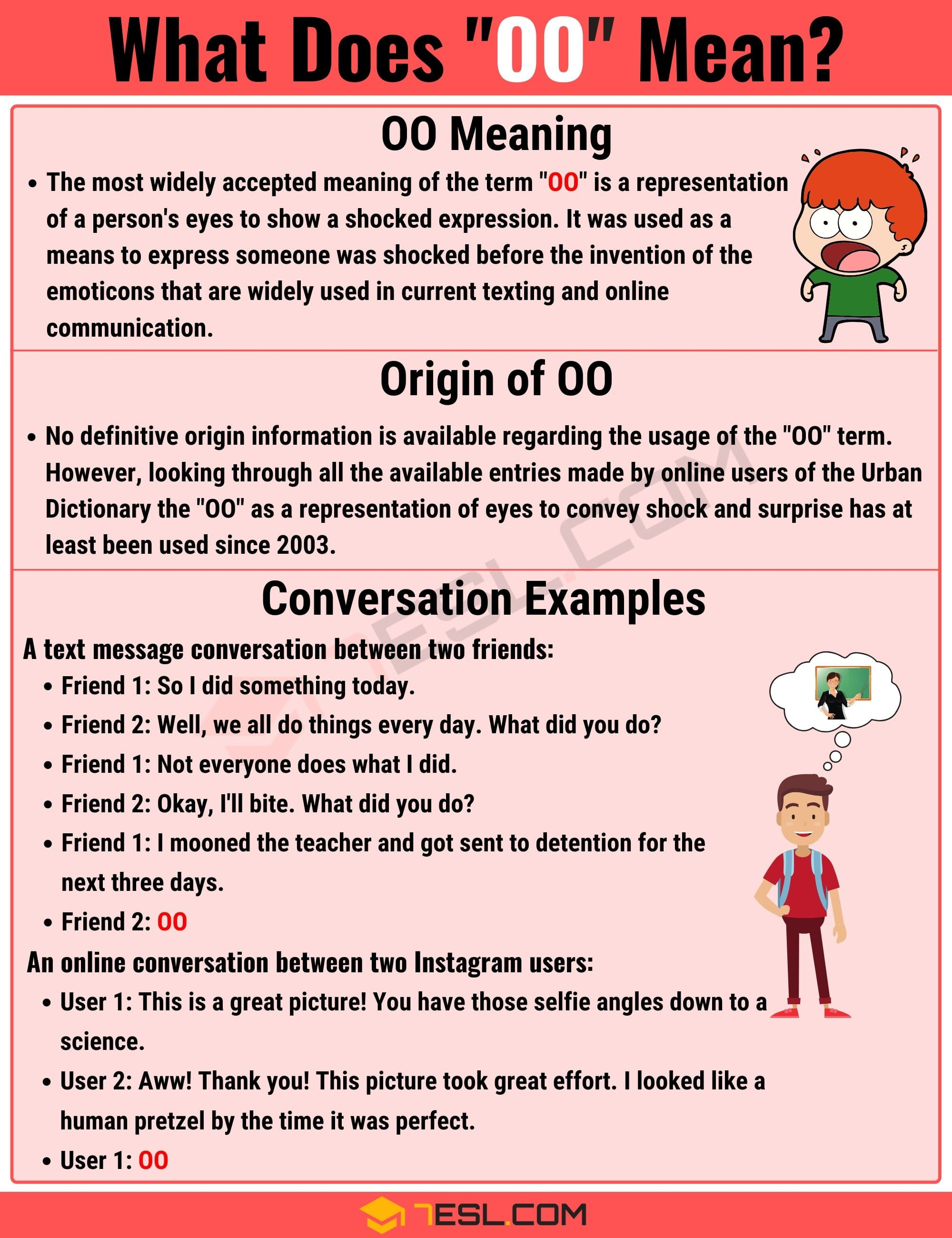 OO Meaning: What Is OO In Internet Slang? With Useful