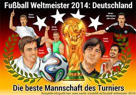 Bildergebnis für deutschland fussball