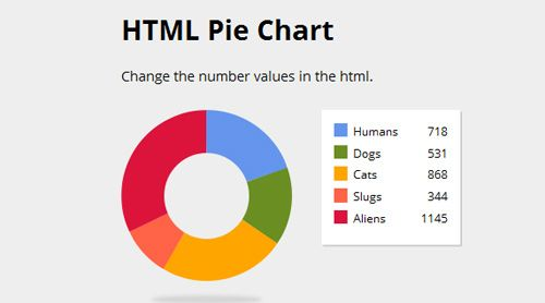 Those css3 jquery bar graph pie chart is based on pure CSS3 and - graphs and charts templates