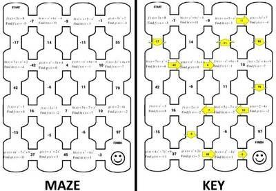 Function Notation Maze Worksheet | Maze, Worksheets and Algebra