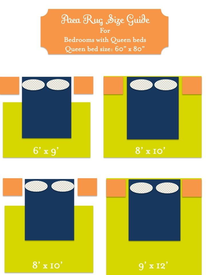 Area Rug Guide For Bedrooms With Queen Size Bed Bedroom Rug Size