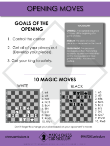 Free Printable Chess Opening Moves Poster  Chess Coaching