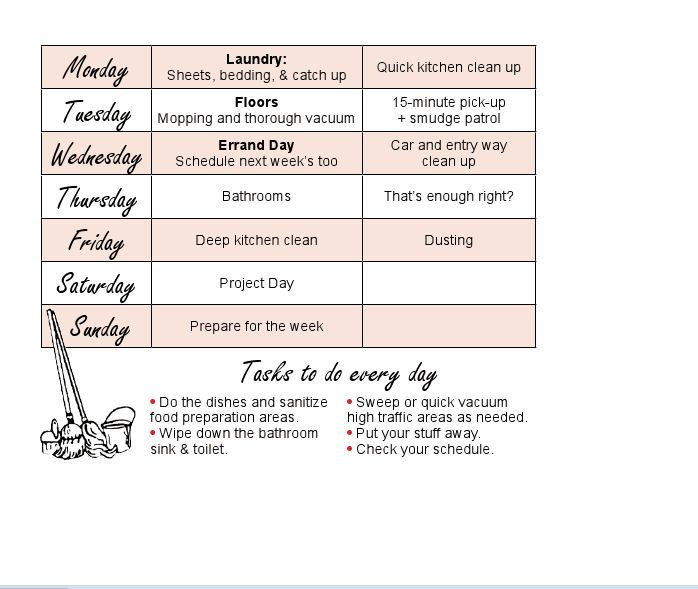 weekly chores template