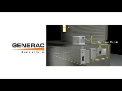 Www Ruttanah Com Generac Guardian Series 5875 20000 Watt Air Cooled Liquid Propanenatural Gas Powered Standby Generator With Transfer Switch Power Outage Home Improvement