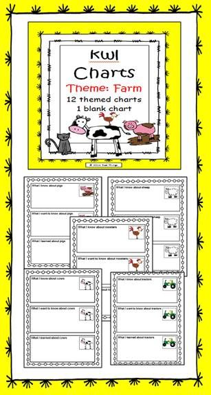 KWL Charts-Farm Farm unit, Group work and Activities - kwl chart