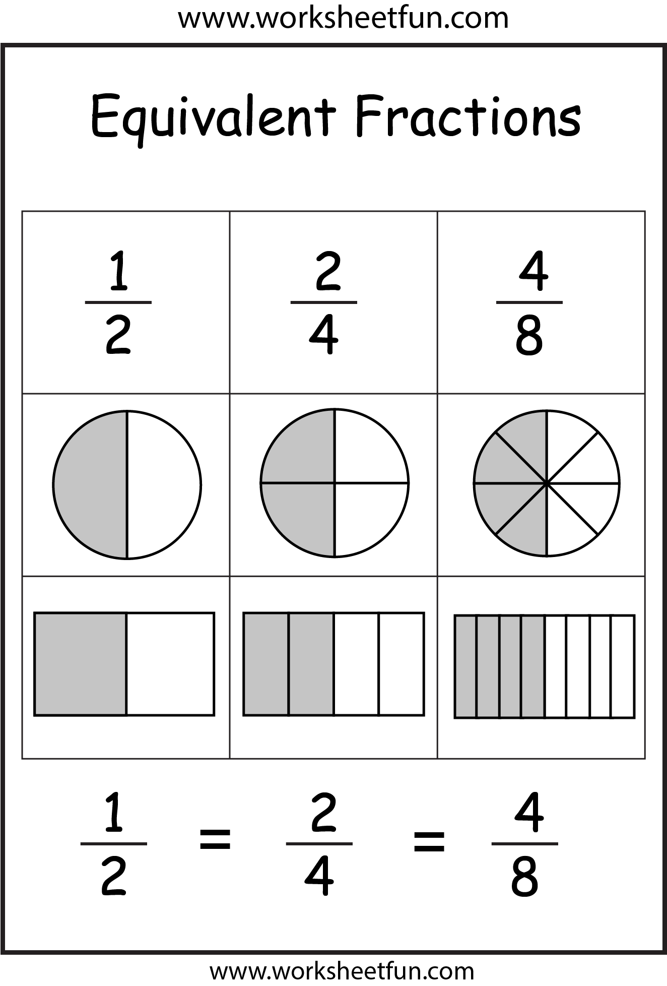Equivalent fractions worksheets 3rd grade