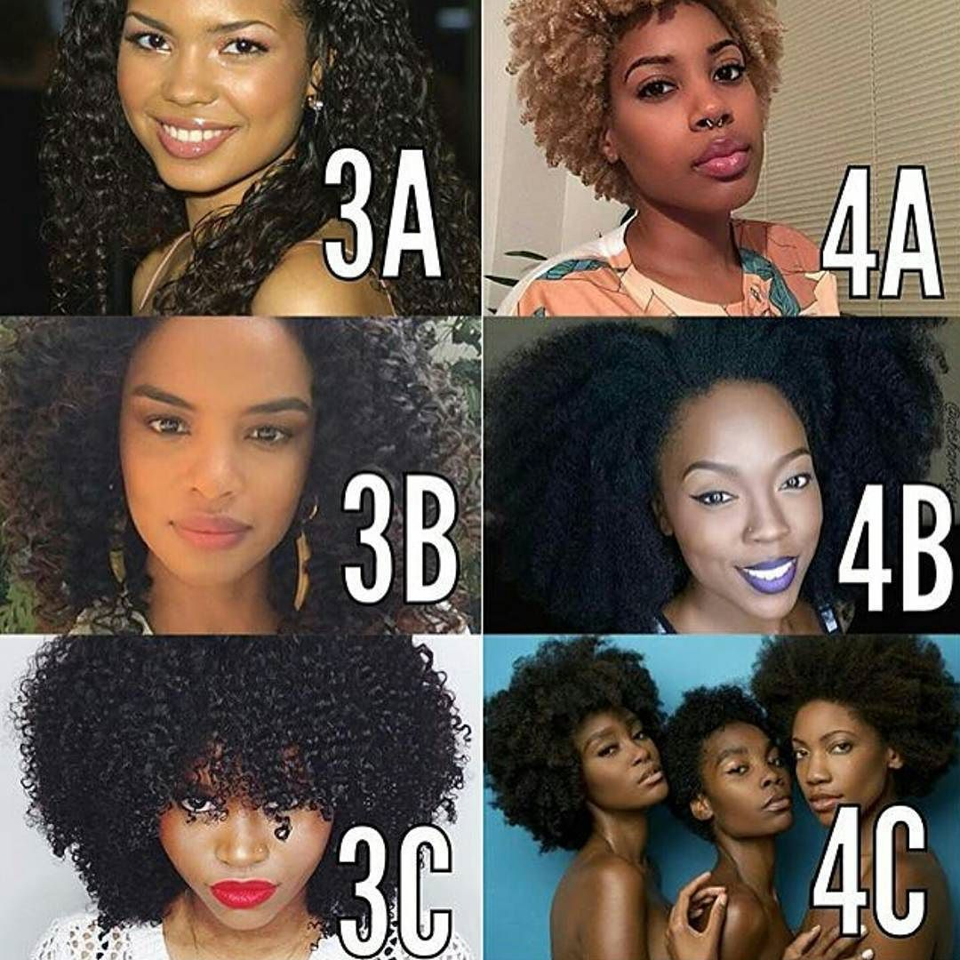 Which one are you? curlyhair by curlyhaircare Curly