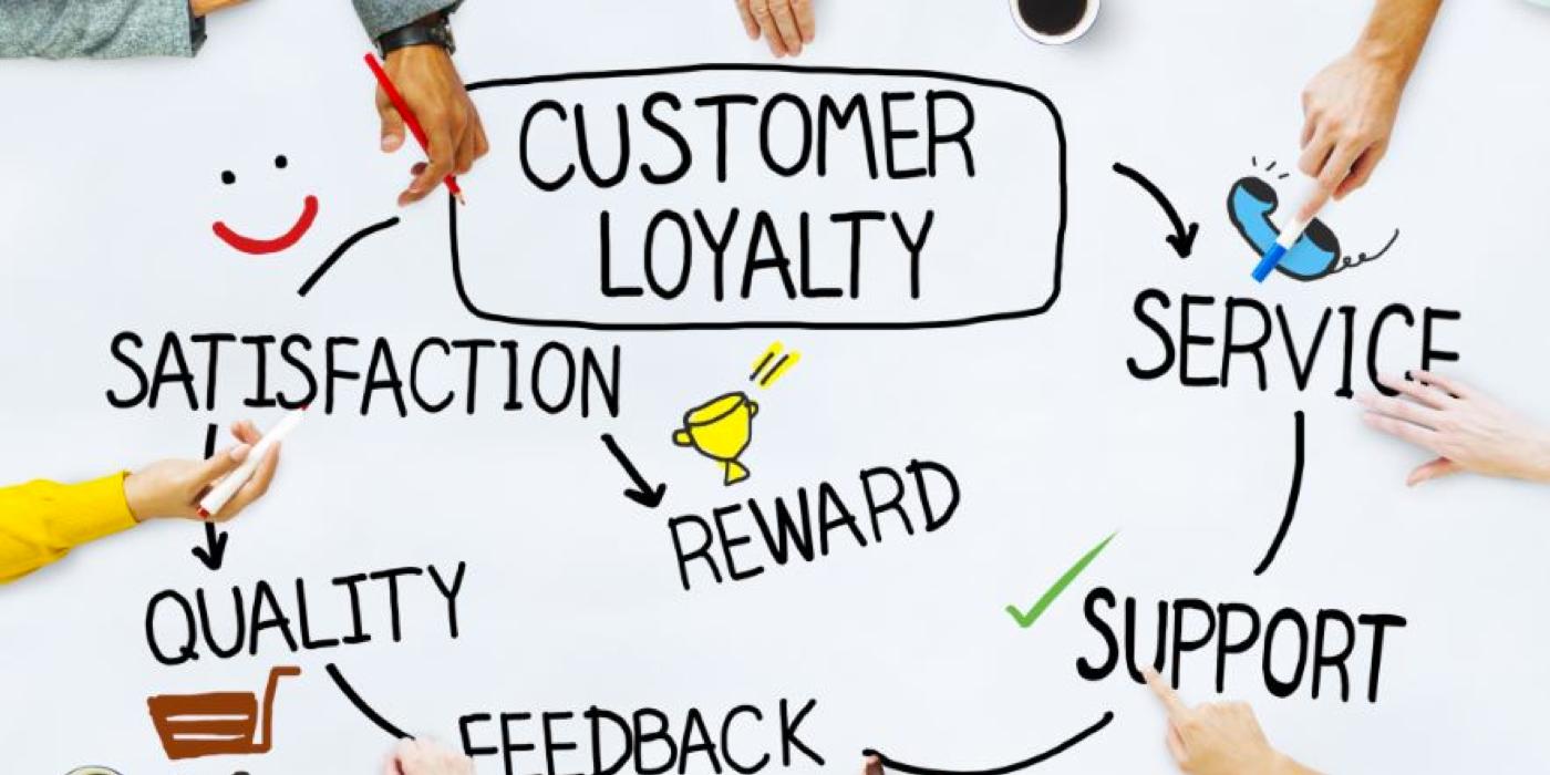 Customer Satisfaction Measuring Customer Satisfaction Customer Satisfaction Customer Insight
