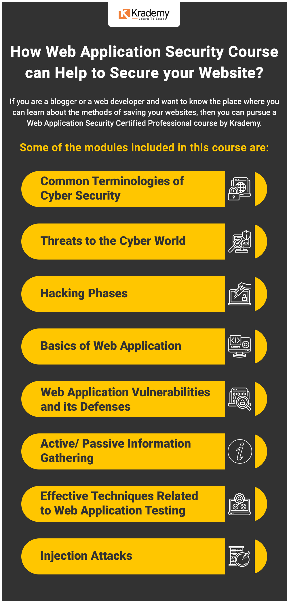 How Web Application Security Course Can Help To Secure Your Website Cyber Security Course Security Courses Web Application