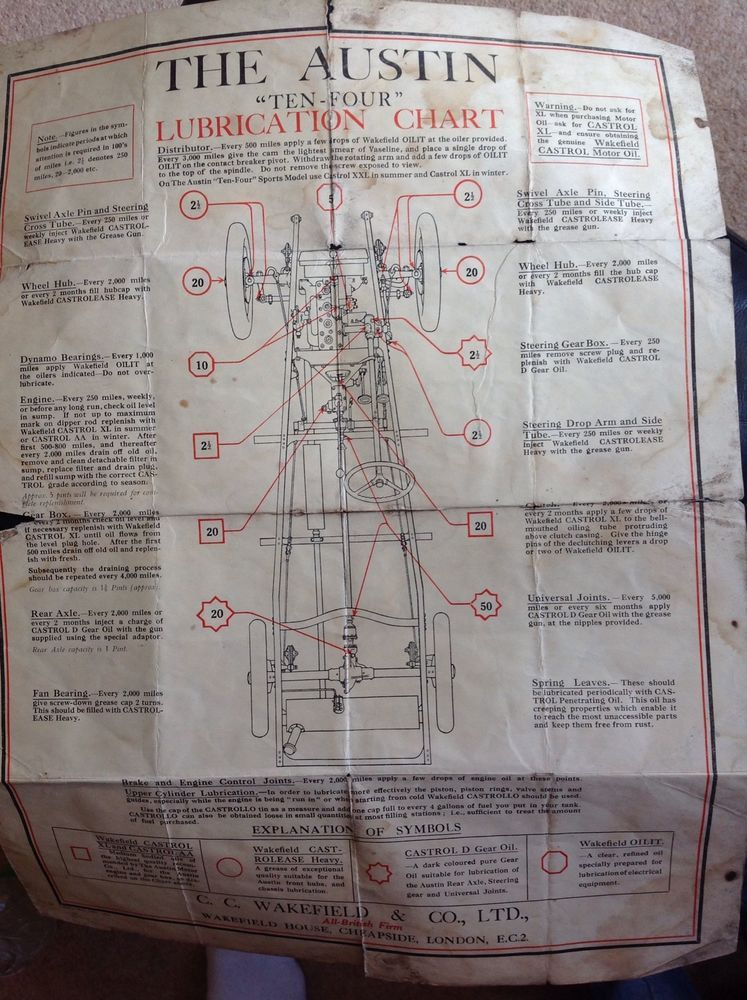 e31b2647843455eba014db7786e201c6 the austin ten four lubrication chart 17 x22 vintage original austin 10/4 wiring diagram at gsmx.co