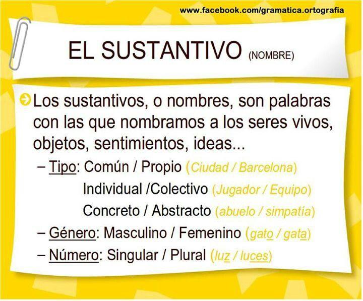 El Sustantivo Espanhol Educativo Gramatica
