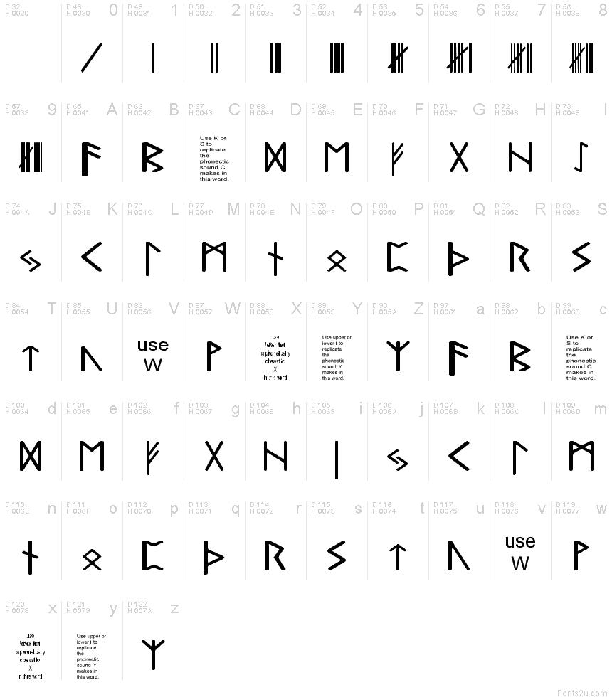 pauls real celtic rune font police irish stuff. Black Bedroom Furniture Sets. Home Design Ideas