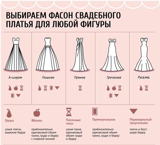 Свадебное платье для невесты | FoxyFace