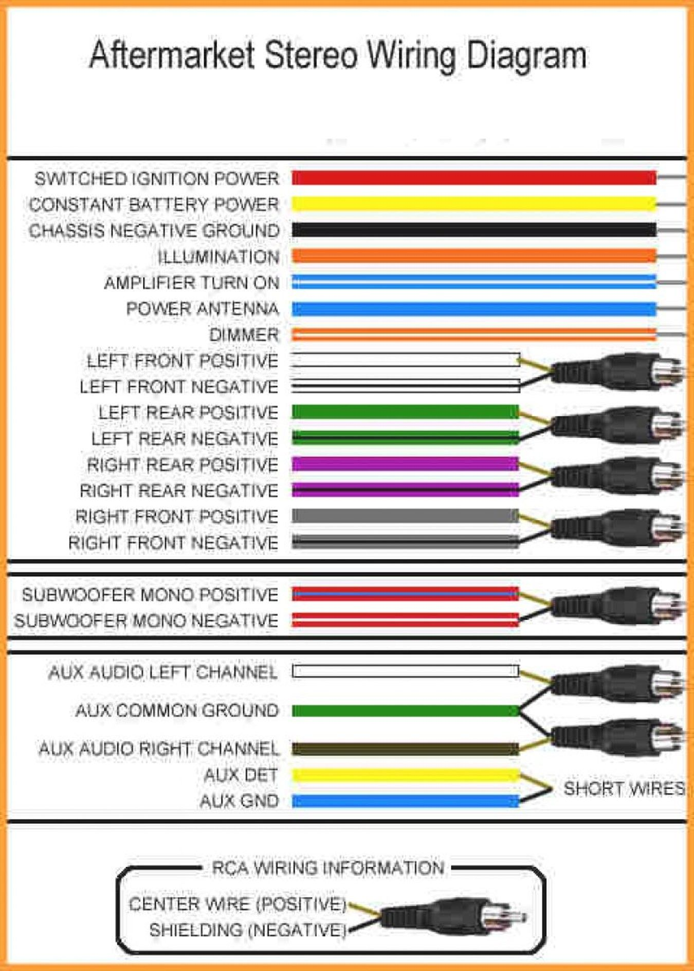 Ouku Car Stereo Wiring Diagram