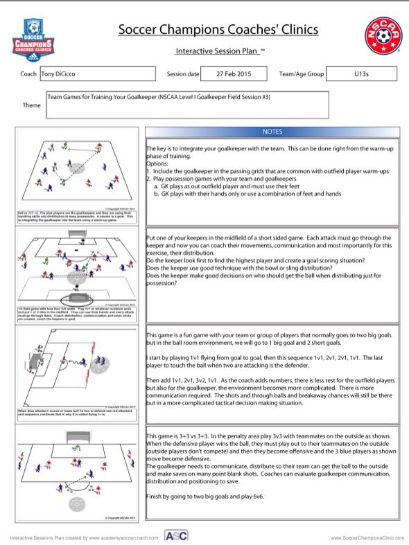 Pin by Guy C  Herrmann on Soccer Drills | Football drills