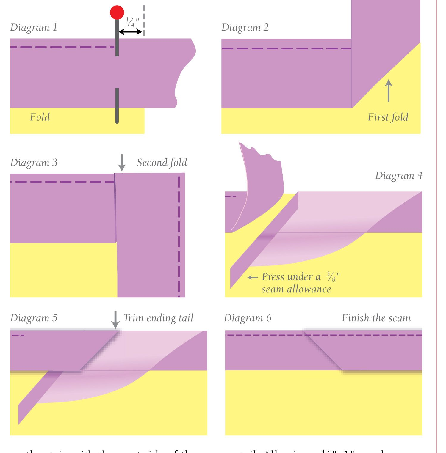 5 Methods for Perfect Quilt Binding and Finishing | Quilt binding ... : quilting for dummies free ebook - Adamdwight.com