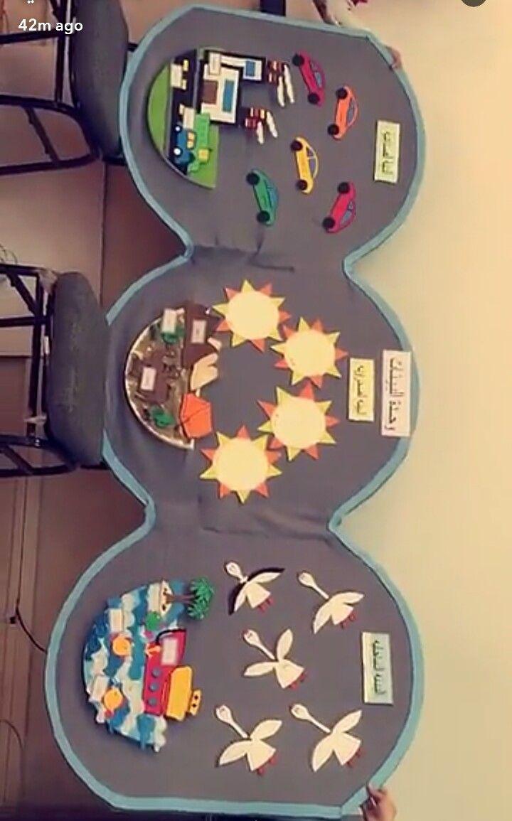 لوحة إعلان وحدة البيئات Science Activities For Kids Science For Kids Kids Education